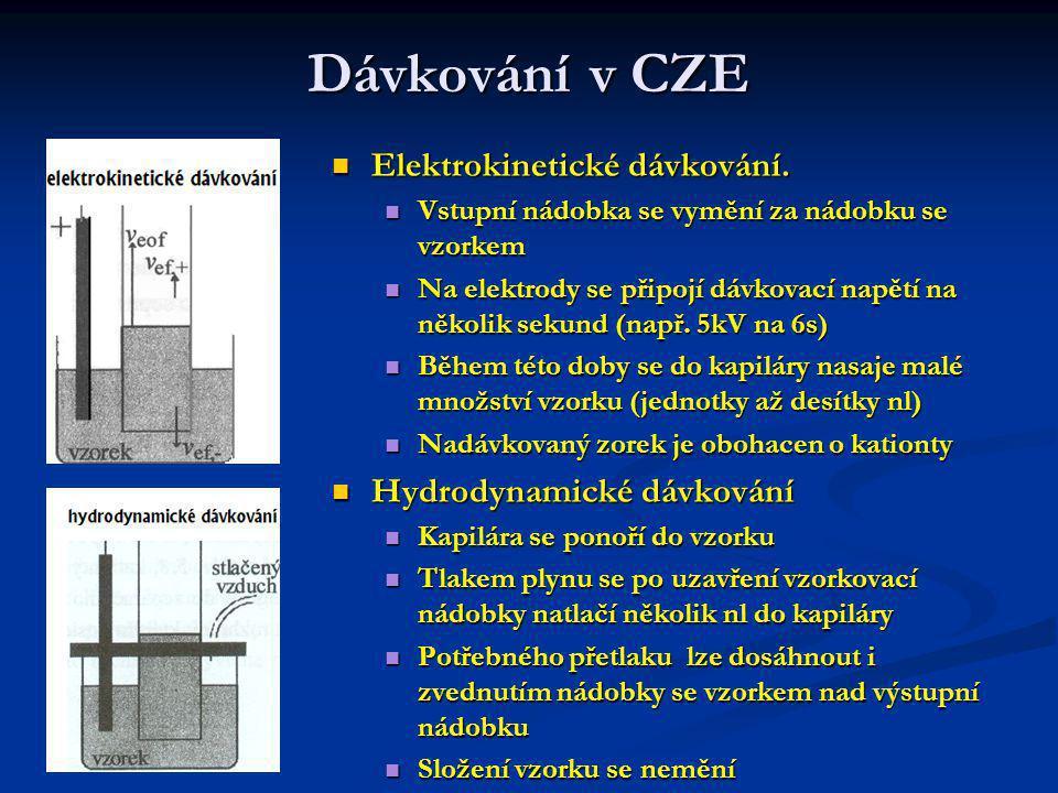 Dávkování v CZE Elektrokinetické dávkování. Hydrodynamické dávkování