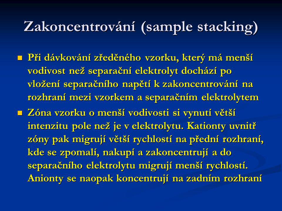 Zakoncentrování (sample stacking)