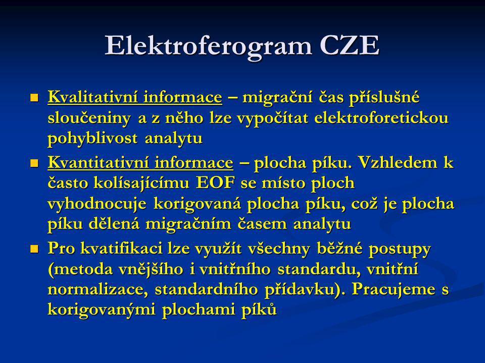 Elektroferogram CZE Kvalitativní informace – migrační čas příslušné sloučeniny a z něho lze vypočítat elektroforetickou pohyblivost analytu.
