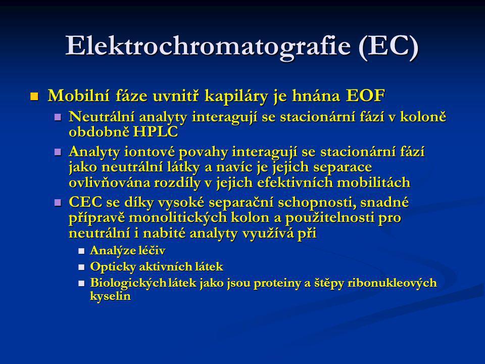 Elektrochromatografie (EC)