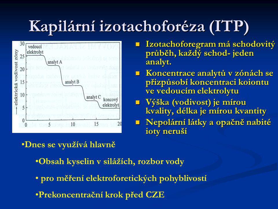 Kapilární izotachoforéza (ITP)