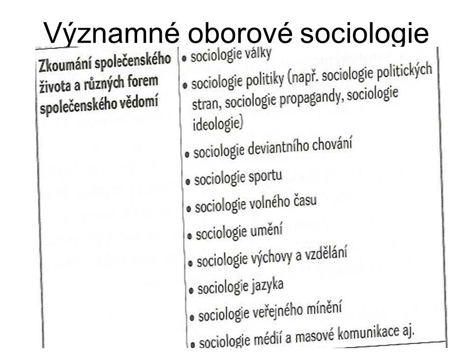 Významné oborové sociologie