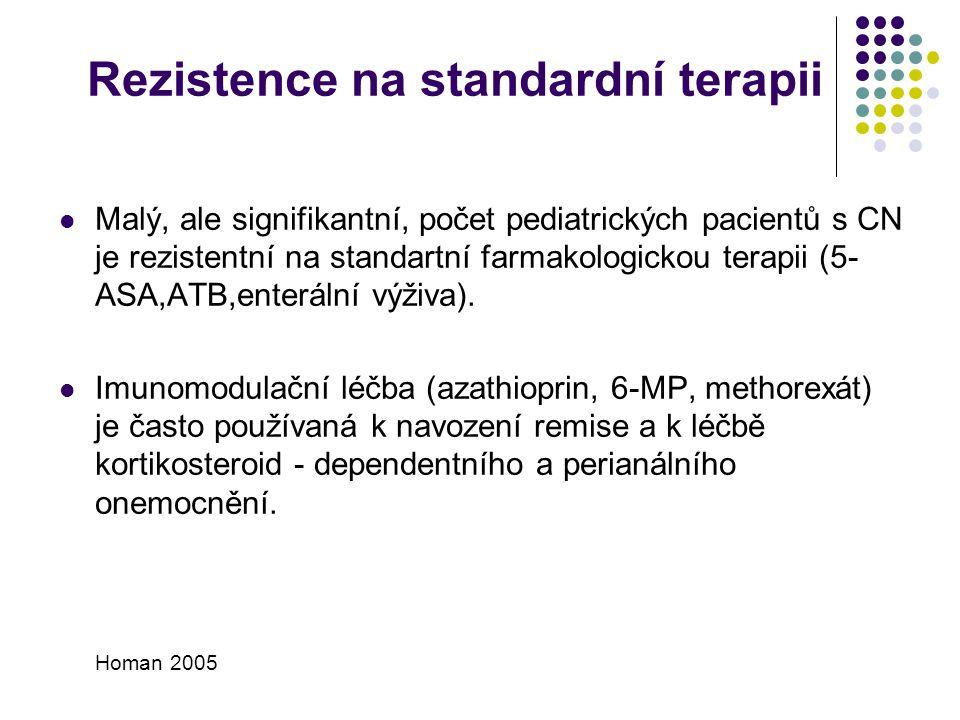 Rezistence na standardní terapii