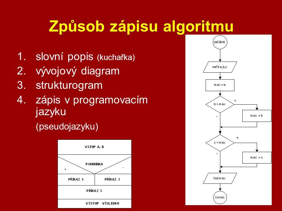 Způsob zápisu algoritmu