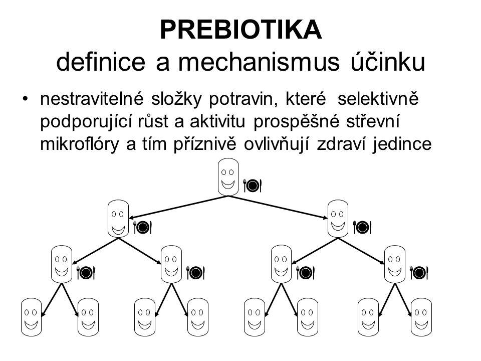 PREBIOTIKA definice a mechanismus účinku