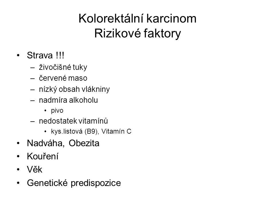 Kolorektální karcinom Rizikové faktory