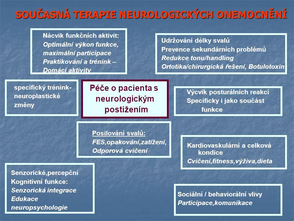 SOUČASNÁ TERAPIE NEUROLOGICKÝCH ONEMOCNĚNÍ