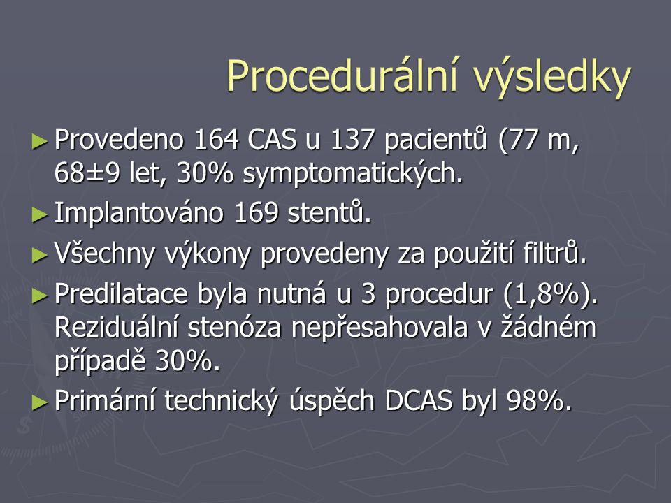 Procedurální výsledky