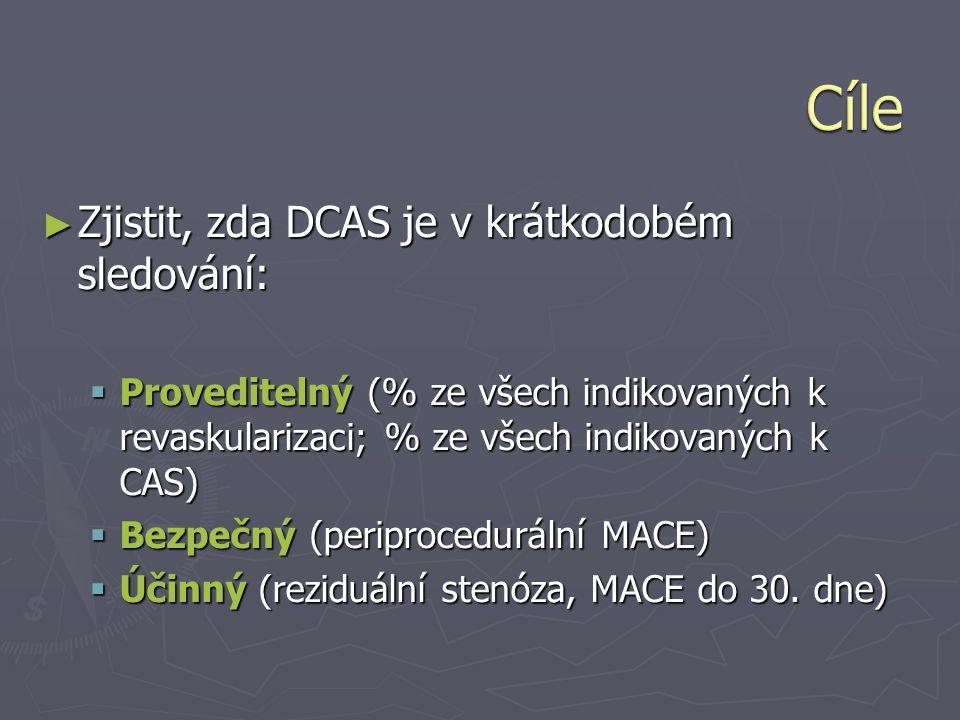 Cíle Zjistit, zda DCAS je v krátkodobém sledování: