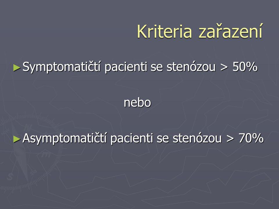 Kriteria zařazení Symptomatičtí pacienti se stenózou > 50% nebo