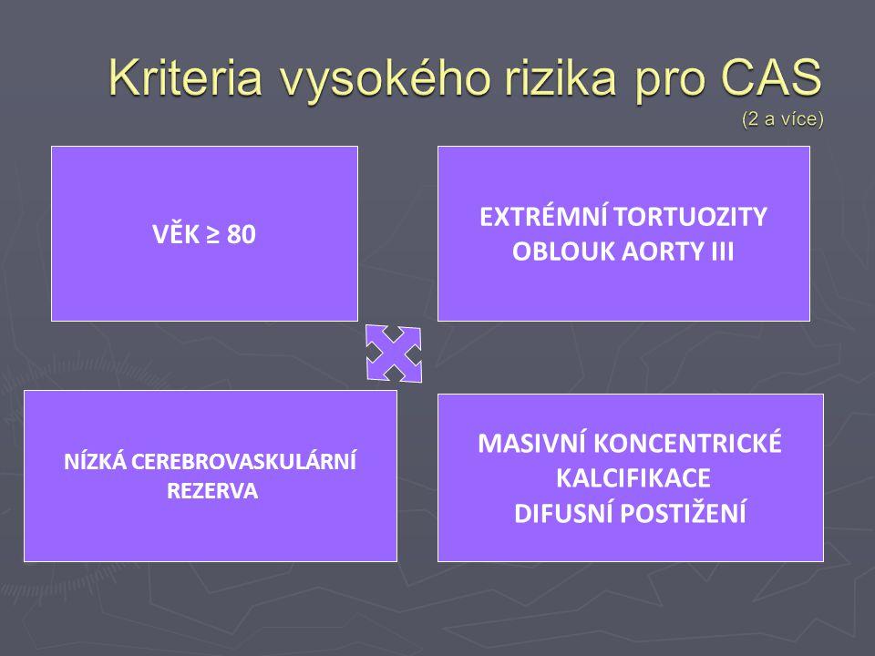 Kriteria vysokého rizika pro CAS (2 a více)