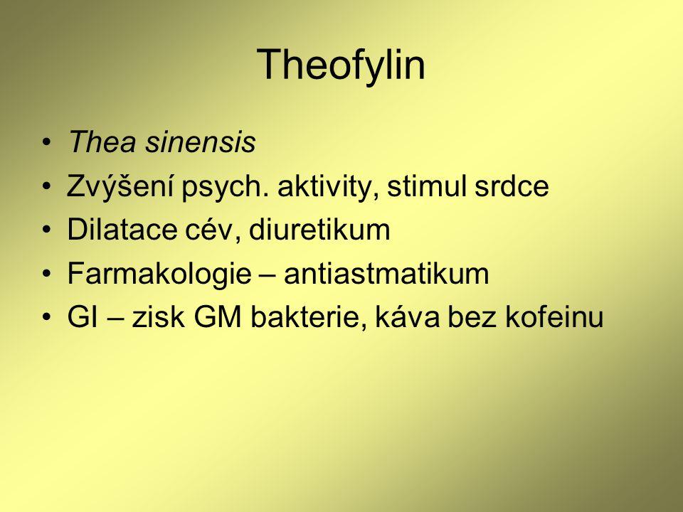 Theofylin Thea sinensis Zvýšení psych. aktivity, stimul srdce