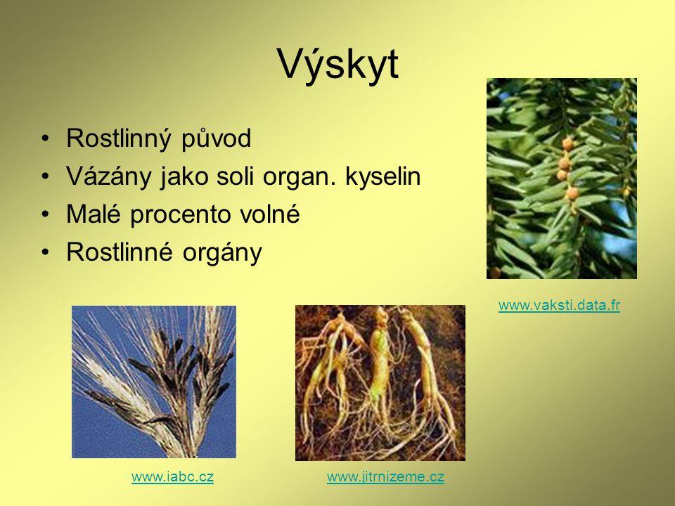 Výskyt Rostlinný původ Vázány jako soli organ. kyselin