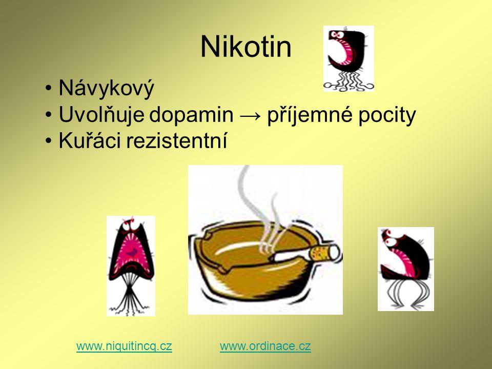 Nikotin Návykový Uvolňuje dopamin → příjemné pocity Kuřáci rezistentní
