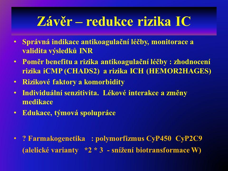 Závěr – redukce rizika IC