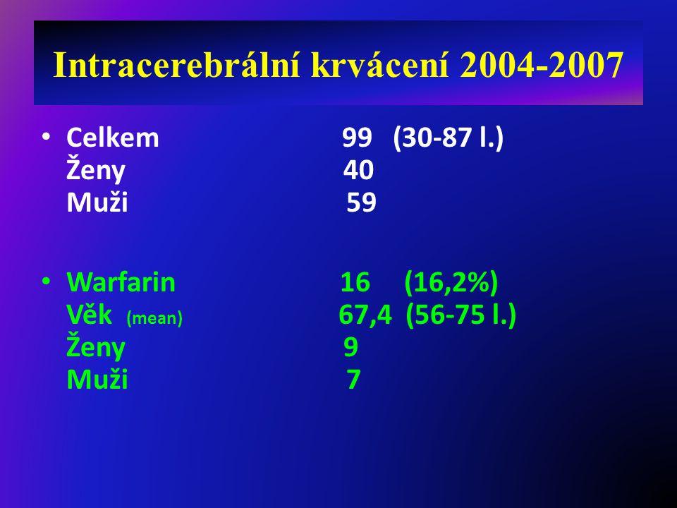 Intracerebrální krvácení 2004-2007