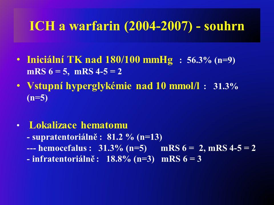 ICH a warfarin (2004-2007) - souhrn