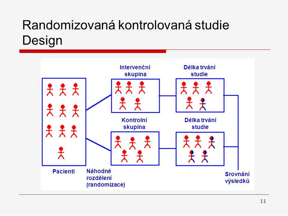 Randomizovaná kontrolovaná studie Design
