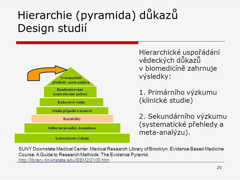 Hierarchie (pyramida) důkazů Design studií