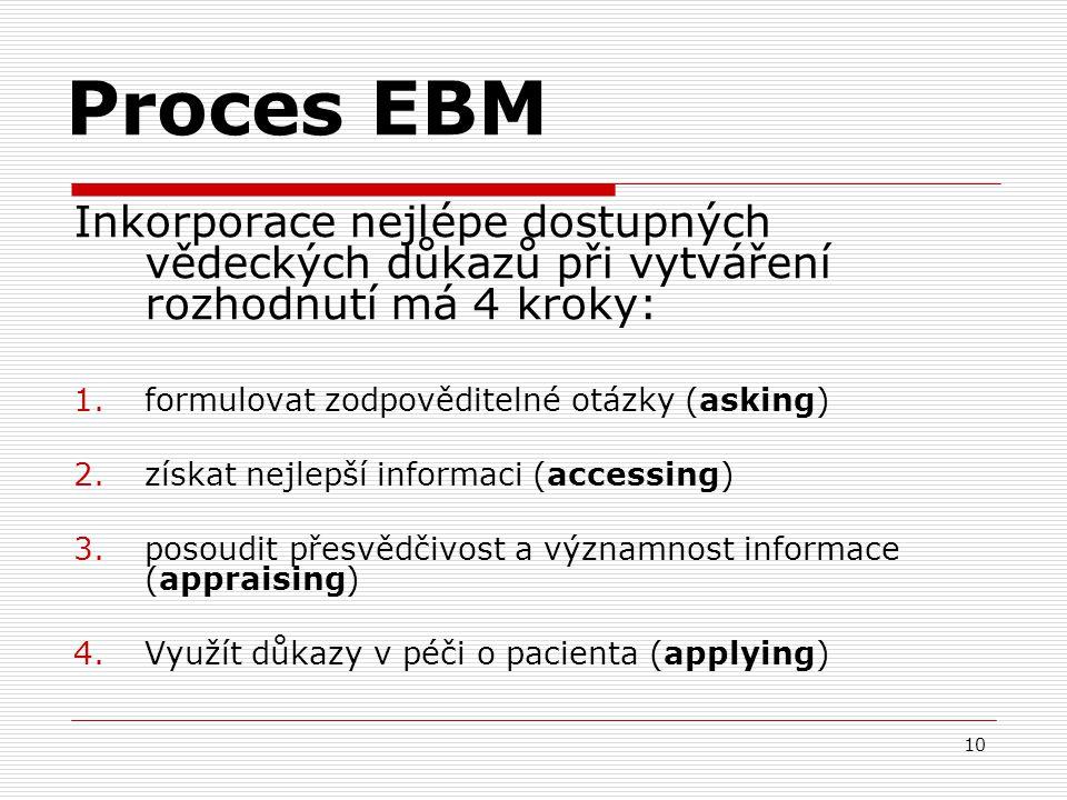 Proces EBM Inkorporace nejlépe dostupných vědeckých důkazů při vytváření rozhodnutí má 4 kroky: formulovat zodpověditelné otázky (asking)