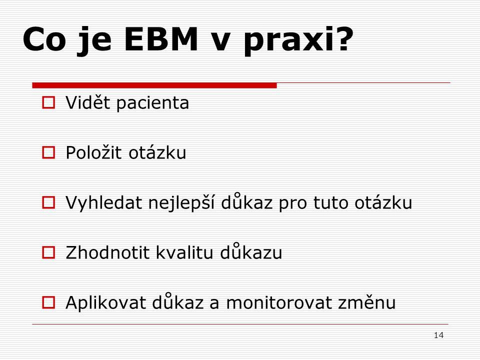 Co je EBM v praxi Vidět pacienta Položit otázku