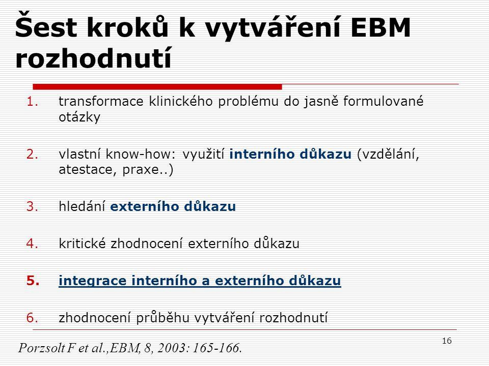 Šest kroků k vytváření EBM rozhodnutí