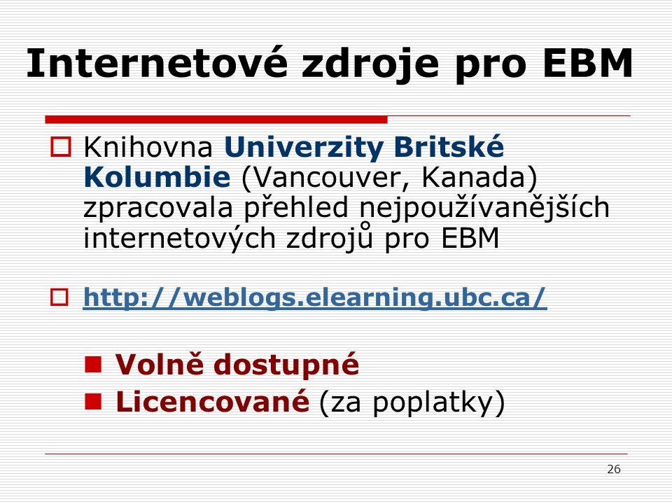 Internetové zdroje pro EBM
