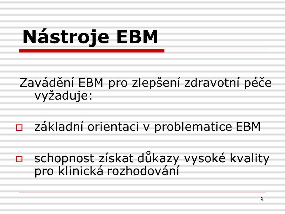 Nástroje EBM Zavádění EBM pro zlepšení zdravotní péče vyžaduje:
