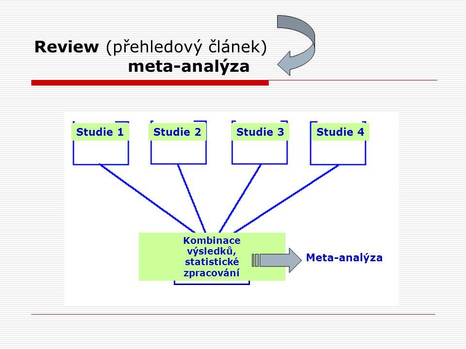 Review (přehledový článek) meta-analýza