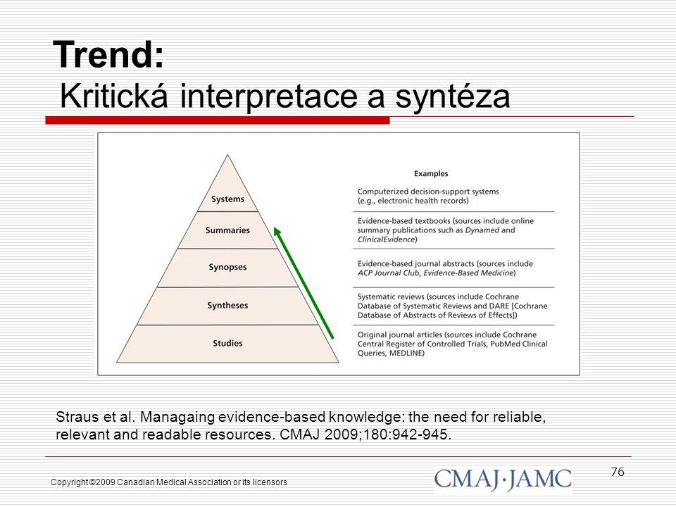 Trend: Kritická interpretace a syntéza