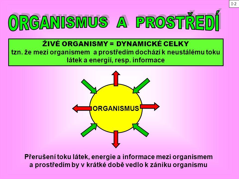 ORGANISMUS A PROSTŘEDÍ ŽIVÉ ORGANISMY = DYNAMICKÉ CELKY