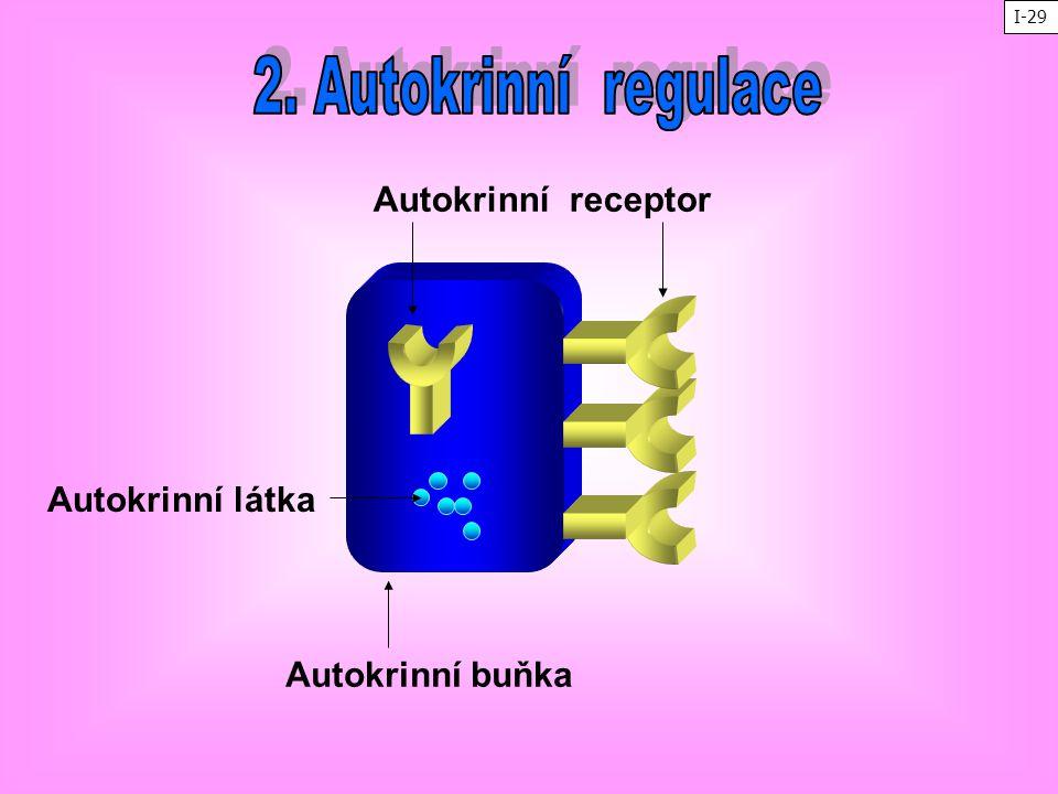 2. Autokrinní regulace Autokrinní receptor Autokrinní látka