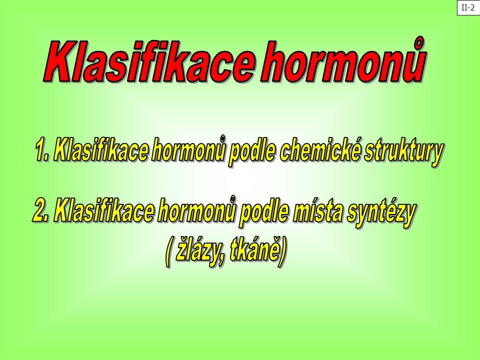 1. Klasifikace hormonů podle chemické struktury