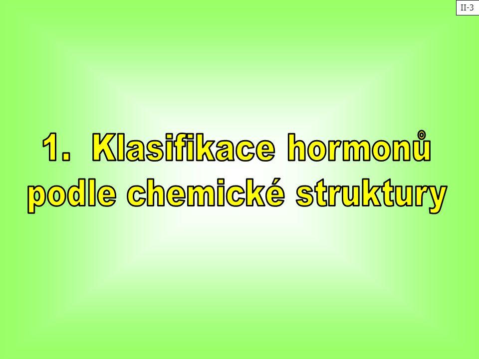 podle chemické struktury