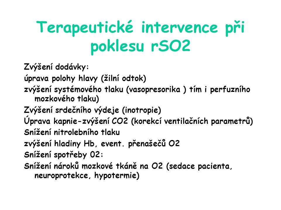 Terapeutické intervence při poklesu rSO2
