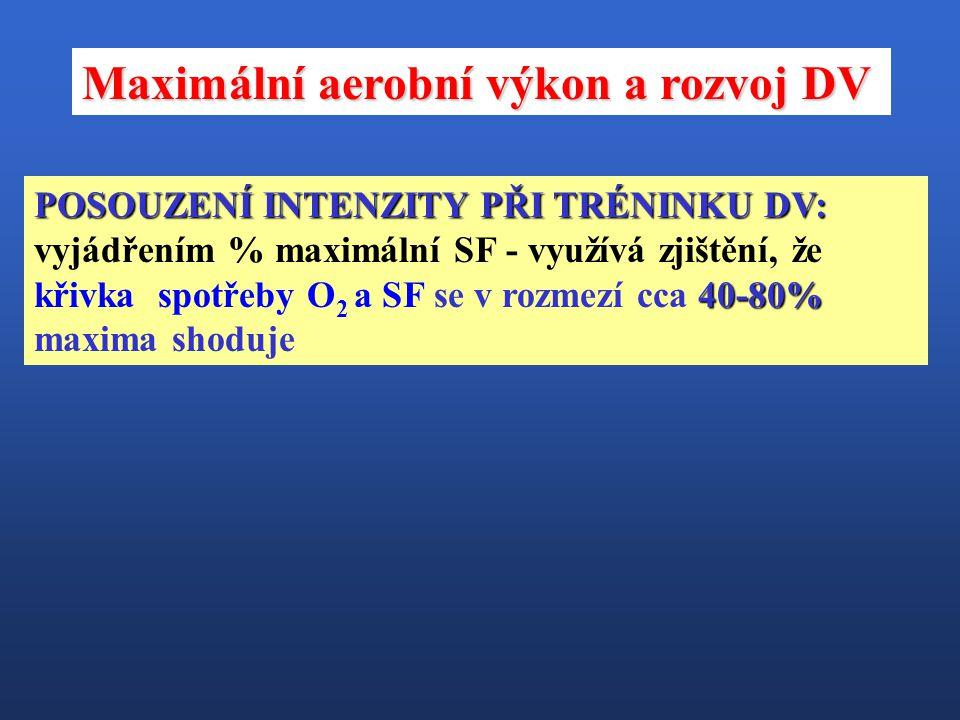 Maximální aerobní výkon a rozvoj DV