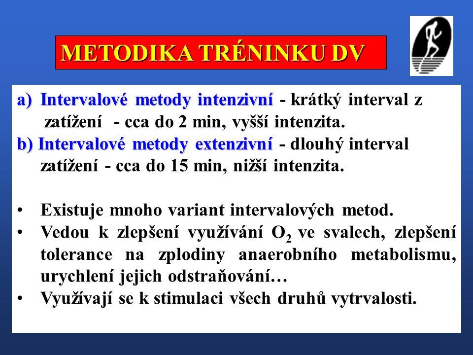 METODIKA TRÉNINKU DV Intervalové metody intenzivní - krátký interval z