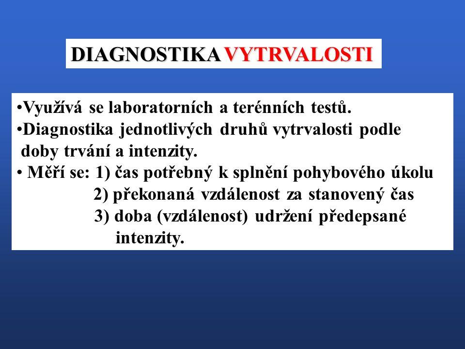 DIAGNOSTIKA VYTRVALOSTI
