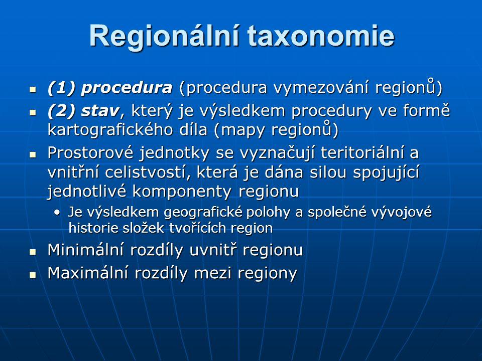 Regionální taxonomie (1) procedura (procedura vymezování regionů)