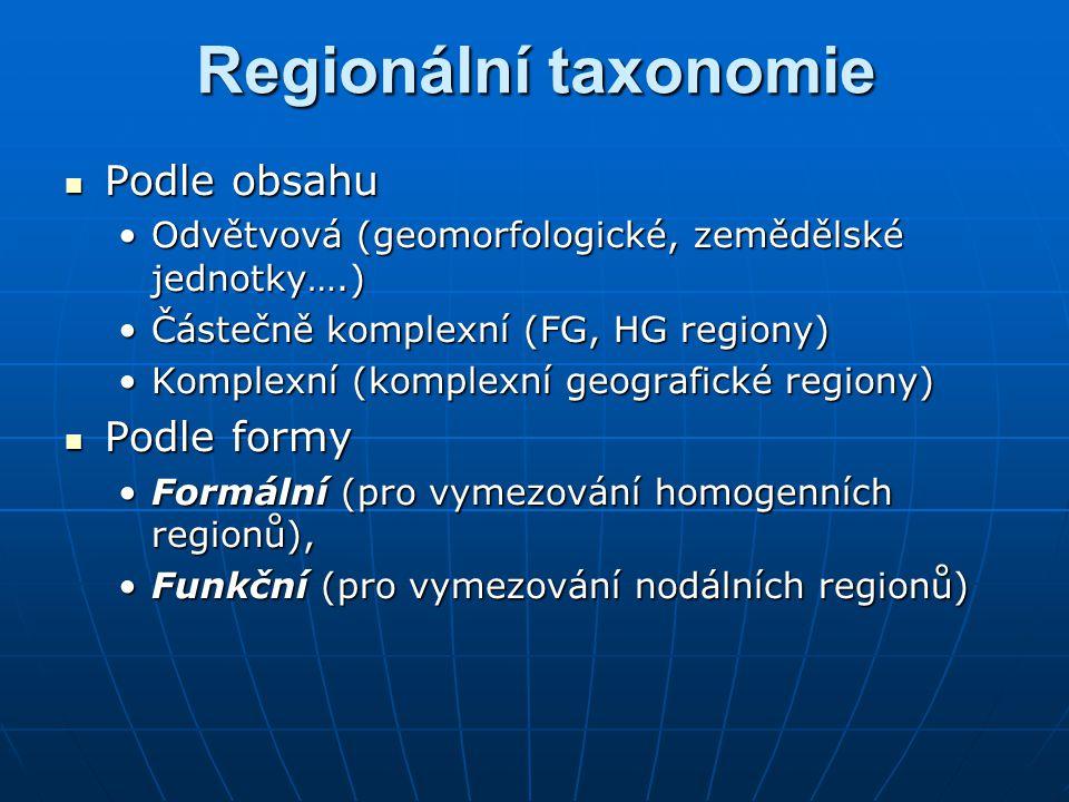 Regionální taxonomie Podle obsahu Podle formy