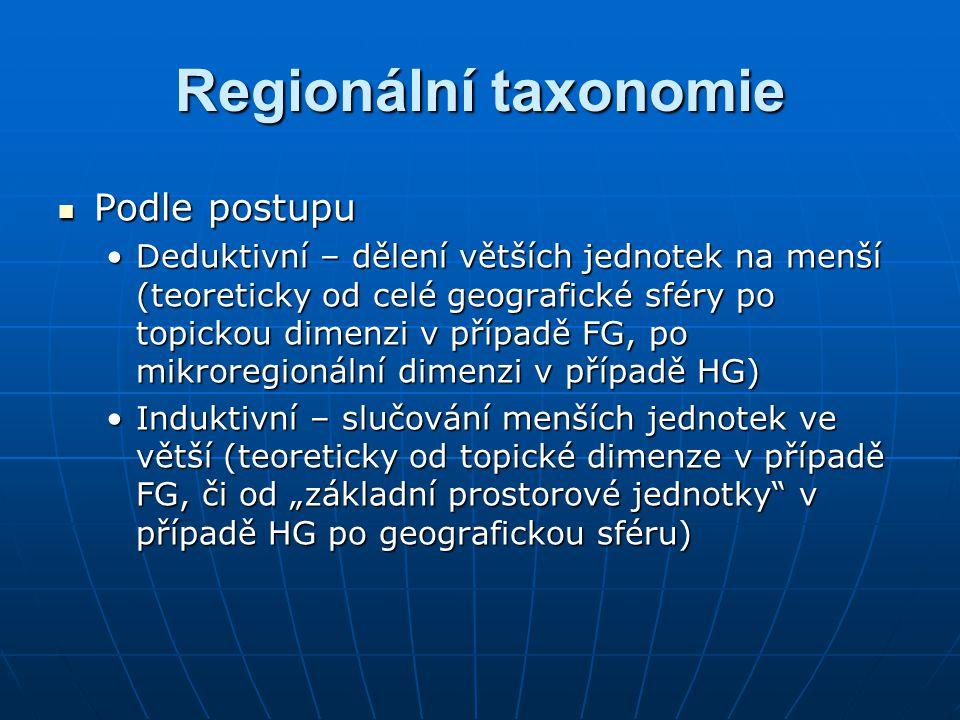 Regionální taxonomie Podle postupu