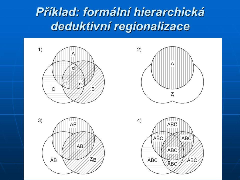Příklad: formální hierarchická deduktivní regionalizace