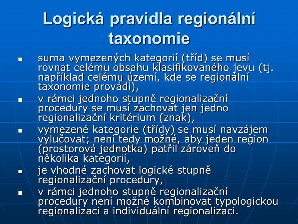 Logická pravidla regionální taxonomie