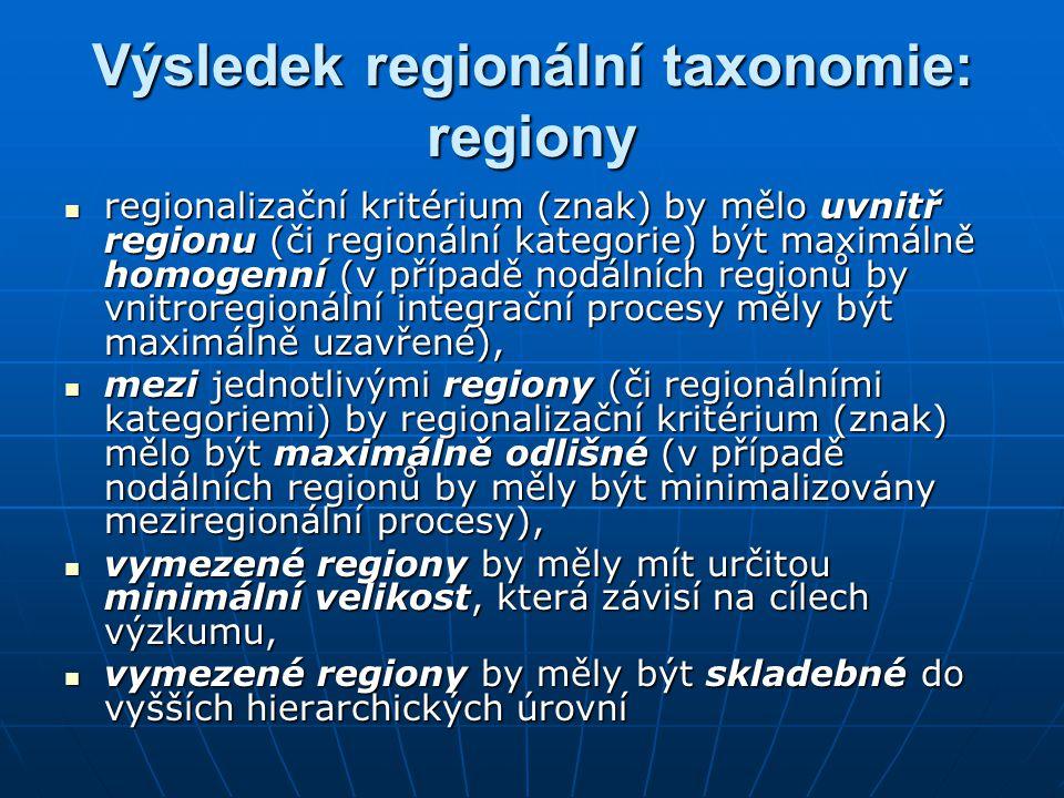 Výsledek regionální taxonomie: regiony