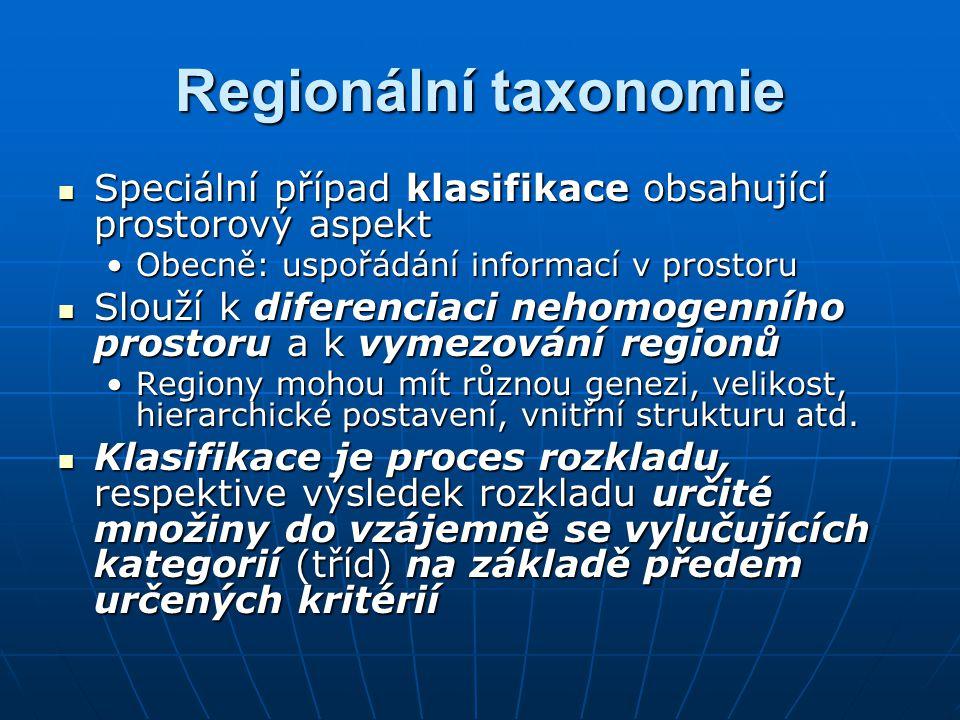 Regionální taxonomie Speciální případ klasifikace obsahující prostorový aspekt. Obecně: uspořádání informací v prostoru.
