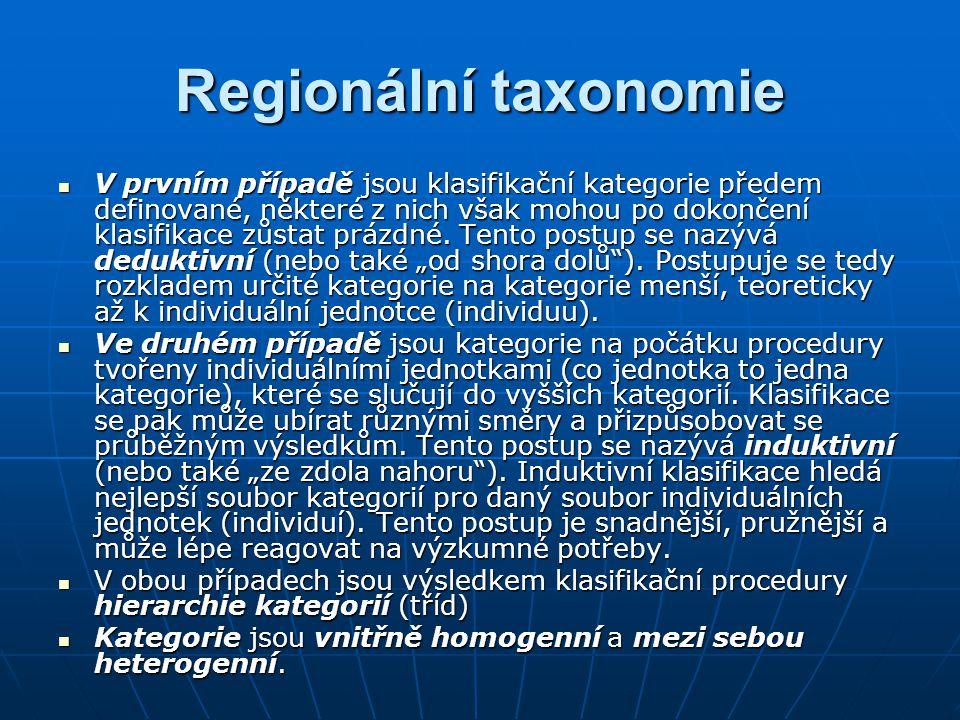 Regionální taxonomie