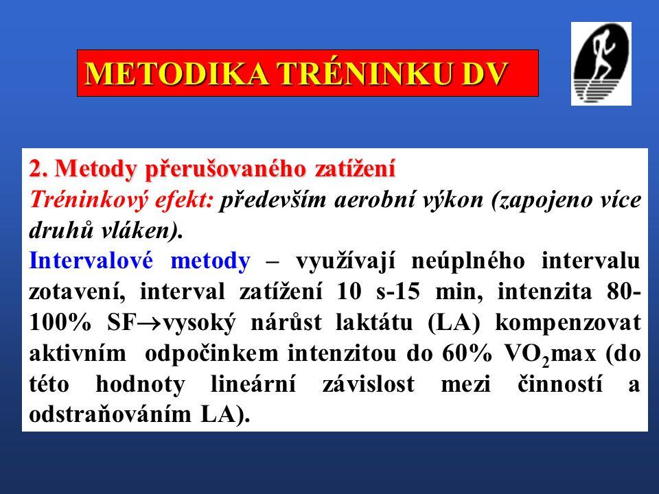 METODIKA TRÉNINKU DV 2. Metody přerušovaného zatížení