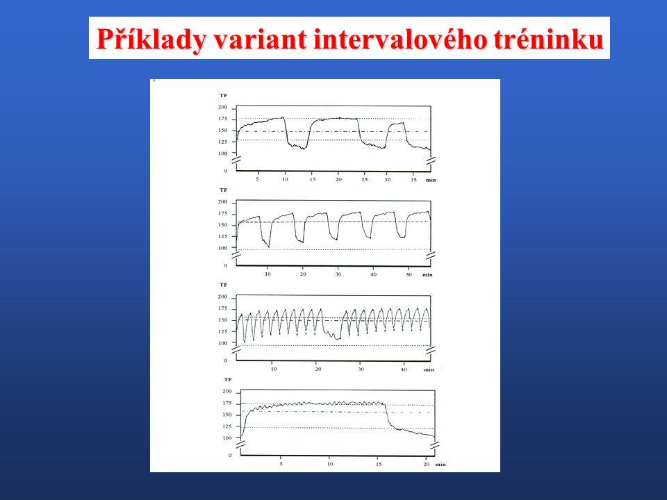 Příklady variant intervalového tréninku