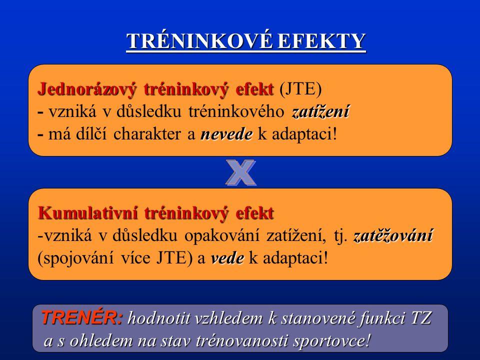 X TRÉNINKOVÉ EFEKTY Jednorázový tréninkový efekt (JTE)