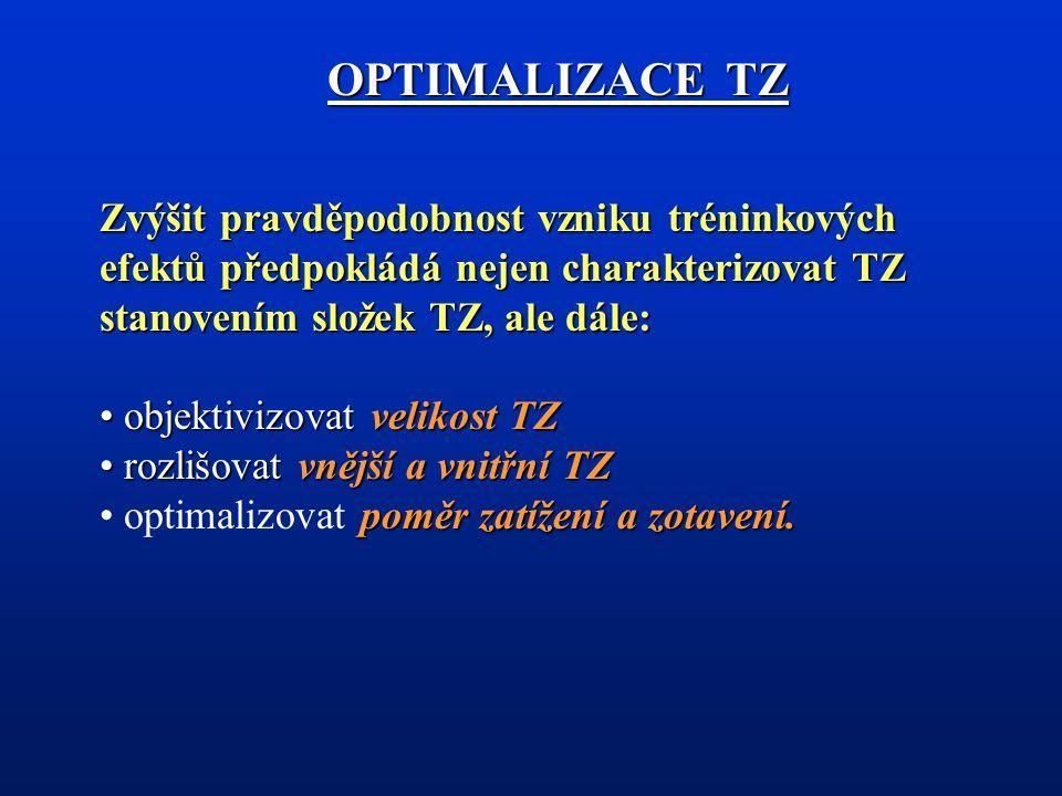 OPTIMALIZACE TZ Zvýšit pravděpodobnost vzniku tréninkových efektů předpokládá nejen charakterizovat TZ stanovením složek TZ, ale dále: